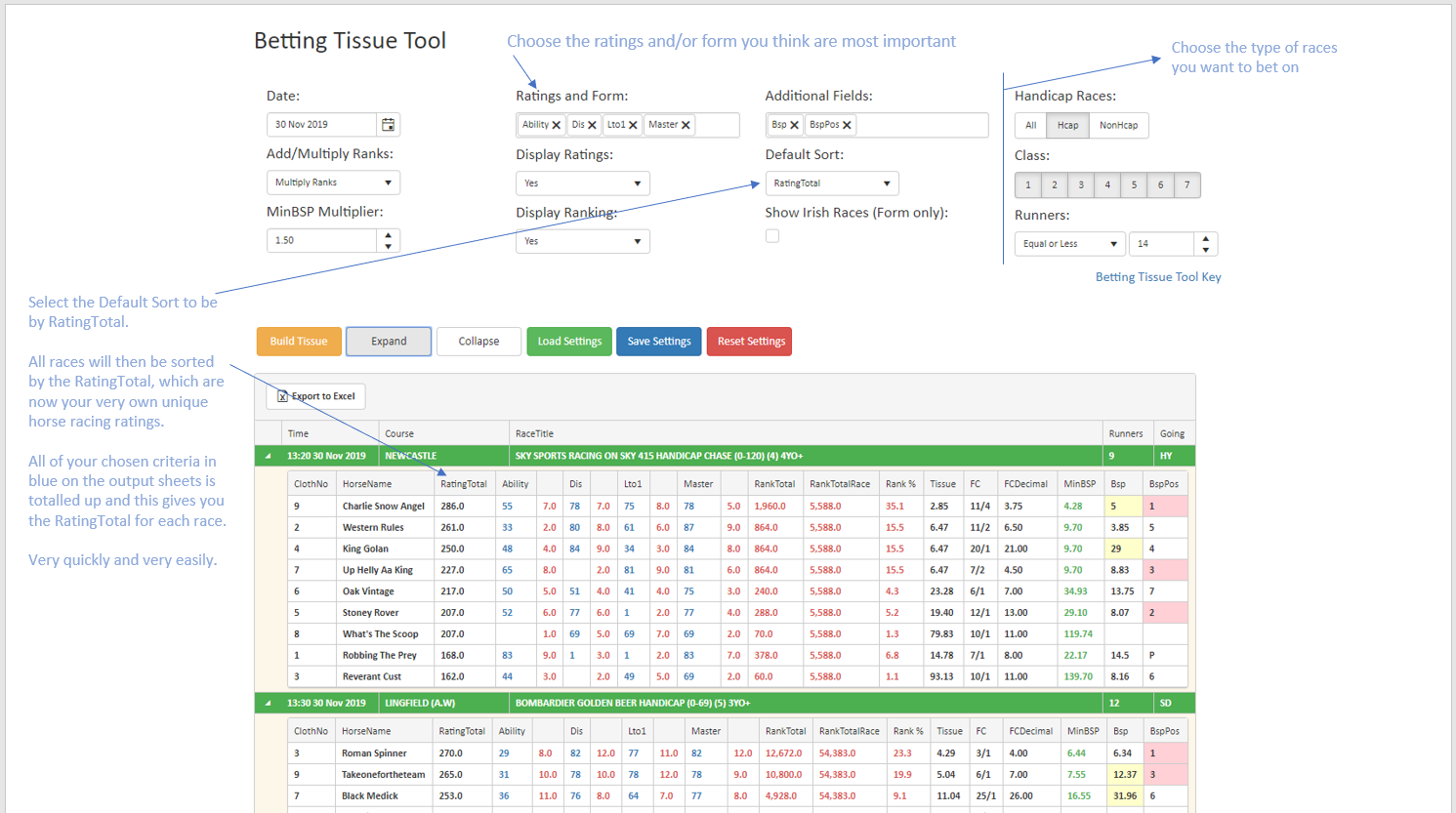 Create your own horse racing ratings